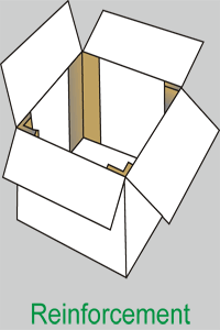 Full Overlap Slotted Box